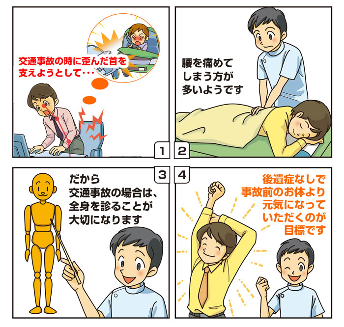 岩倉市交通事故むち打ち腰痛漫画